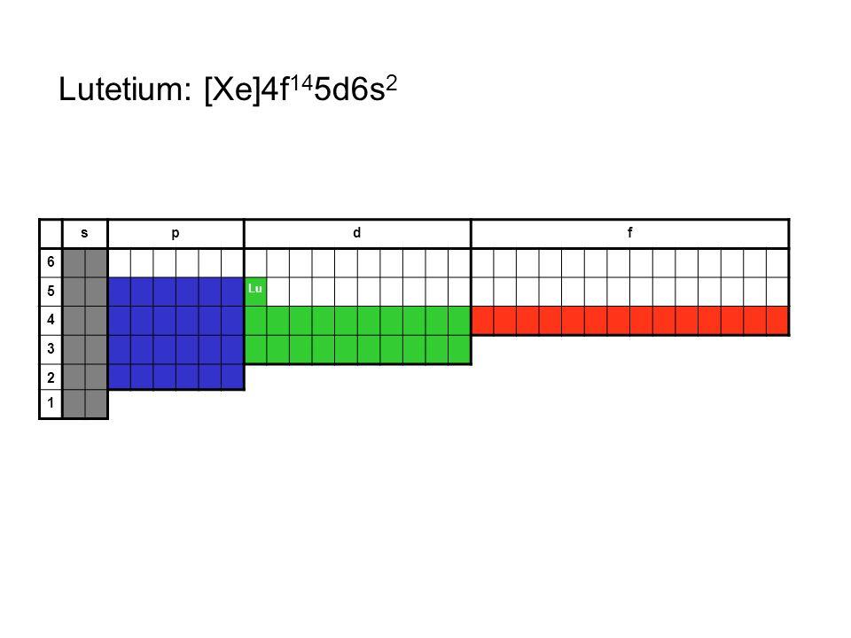 Lutetium: [Xe]4f145d6s2 s p d f 6 5 Lu 4 3 2 1